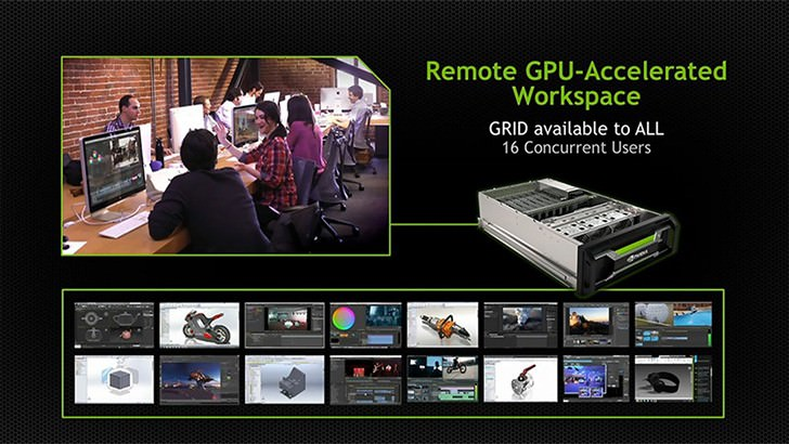 Nvidia Quadro Professional Workstation Graphics