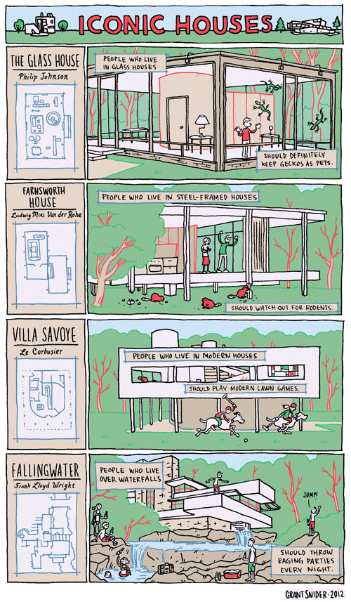 Iconic Houses Incidental Comics on Architecture Design and Architects instagram facebook twitter pinterest